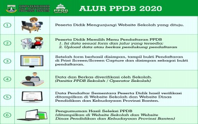 Ujian Online PPDB 2020