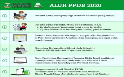 Informasi PPDB 2020