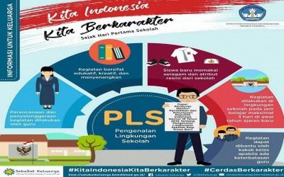 Informasi Kegiatan Pra MPLS SMKN 7 Kota Tangerang Selatan